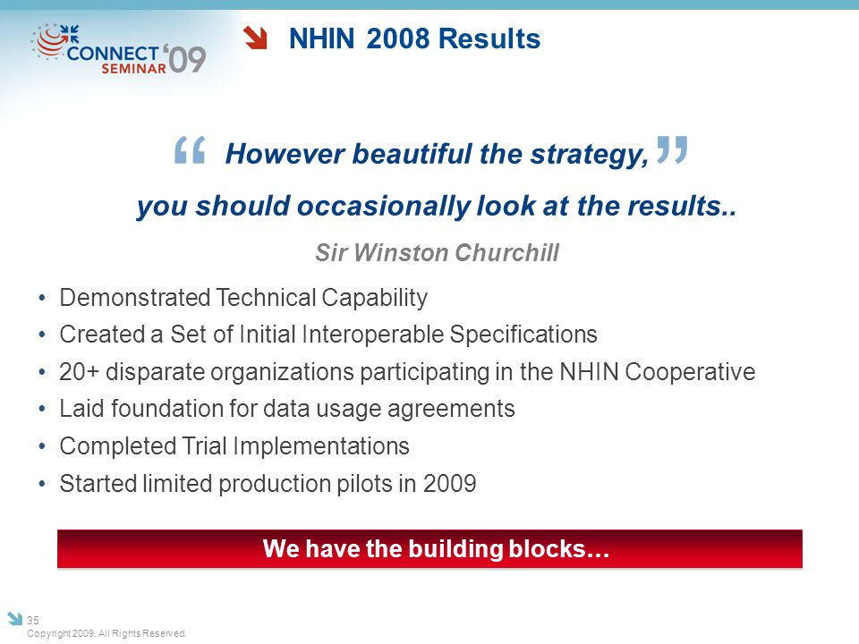 NHIN 2008 Results However beautiful the strategy,