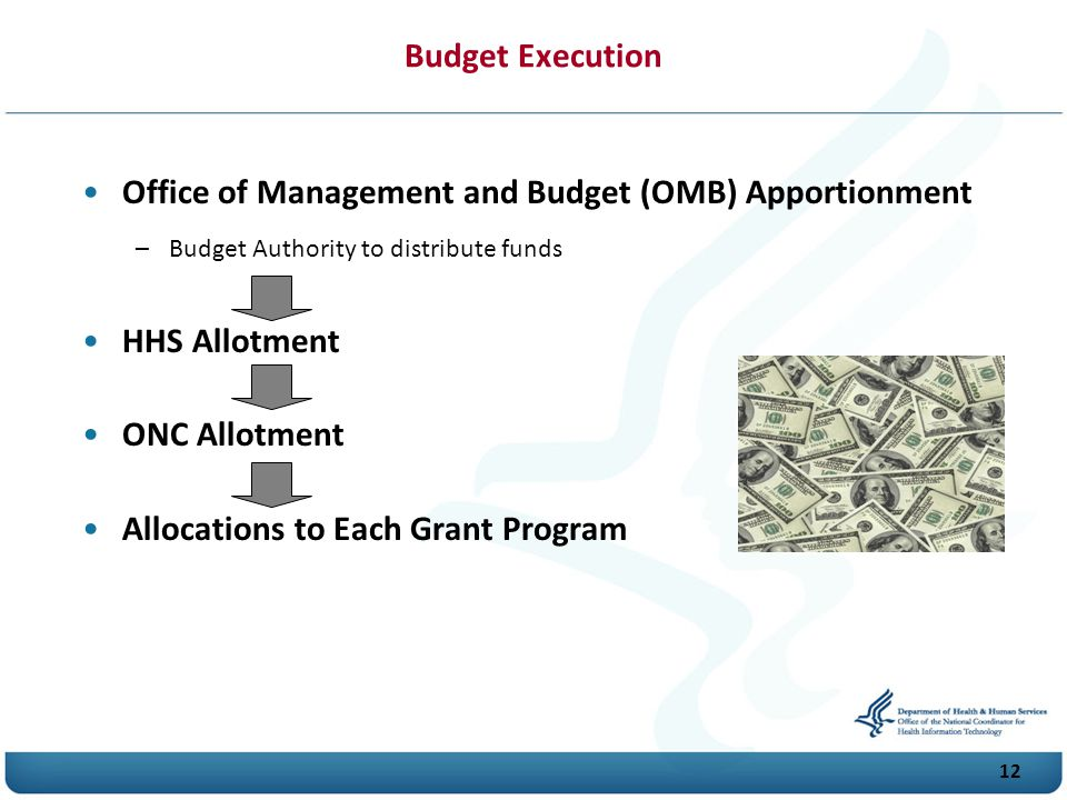 Office of Management and Budget (O M B) Apportionment