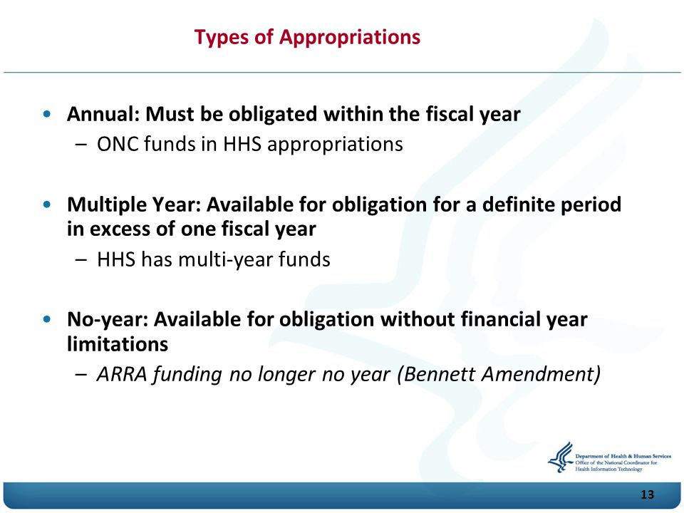 Types of Appropriations