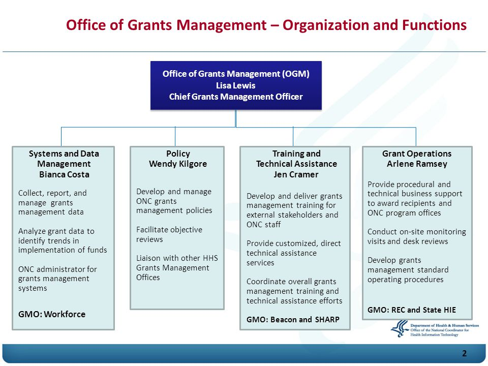 Office of Grants Management – Organization and Functions