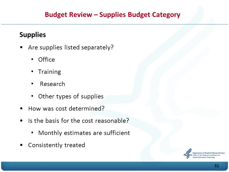 Budget Review – Supplies Budget Category
