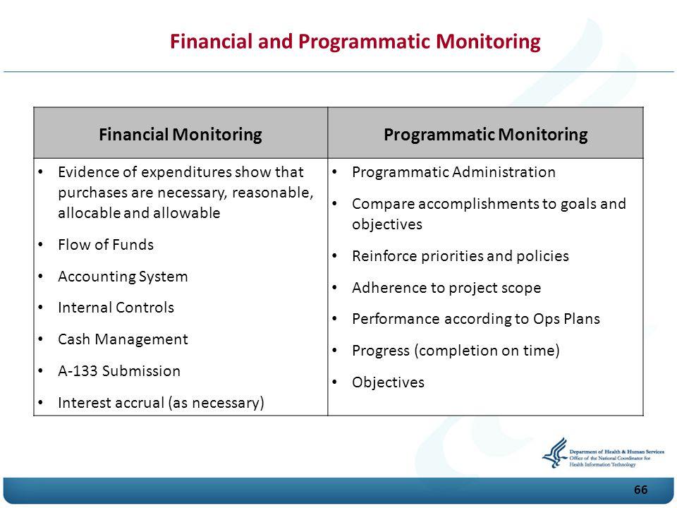 Financial and Programmatic Monitoring