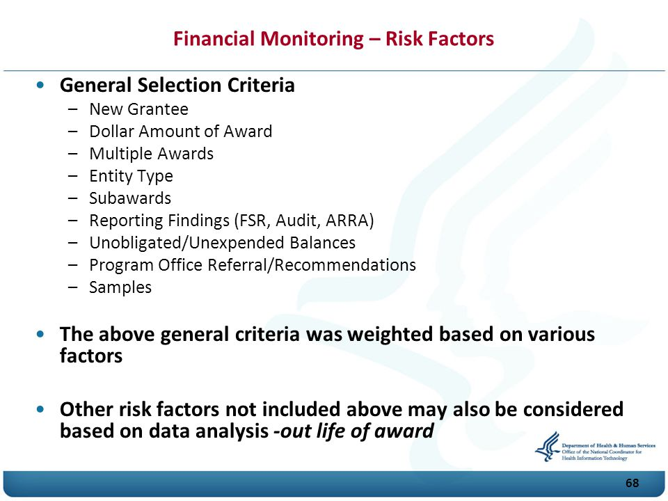 Financial Monitoring – Risk Factors