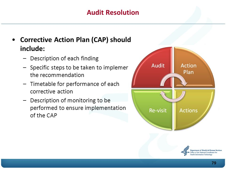 Corrective Action Plan (C A P) should include:
