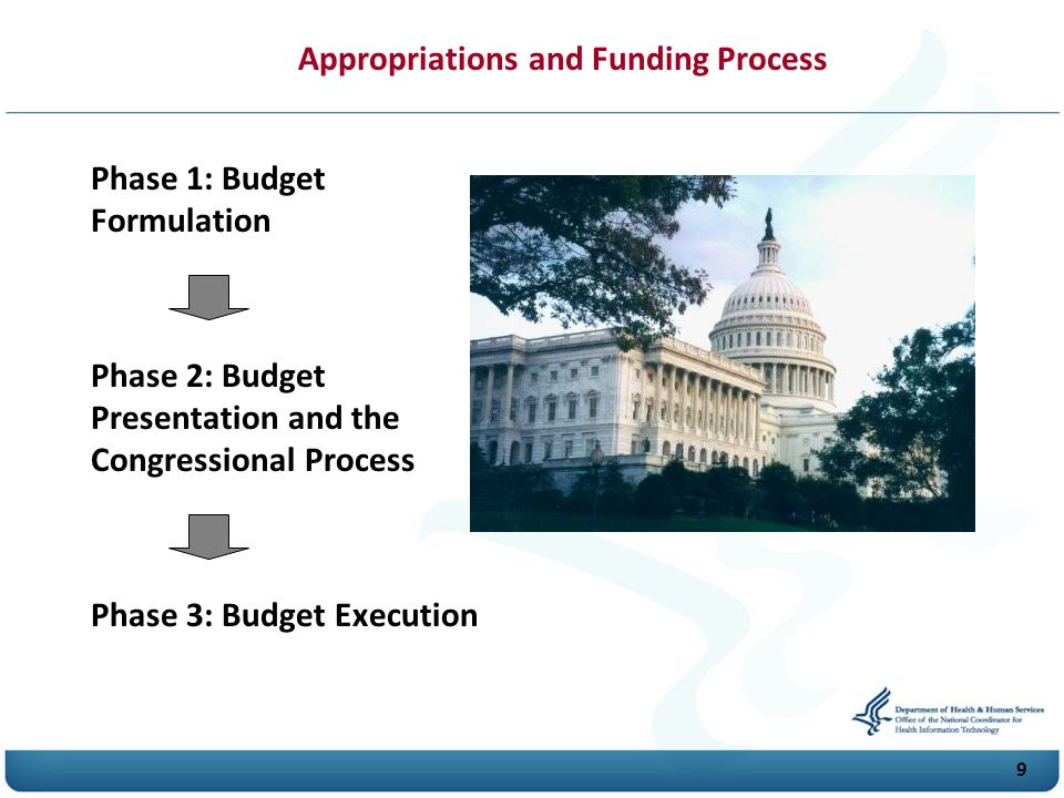 Appropriations and Funding Process
