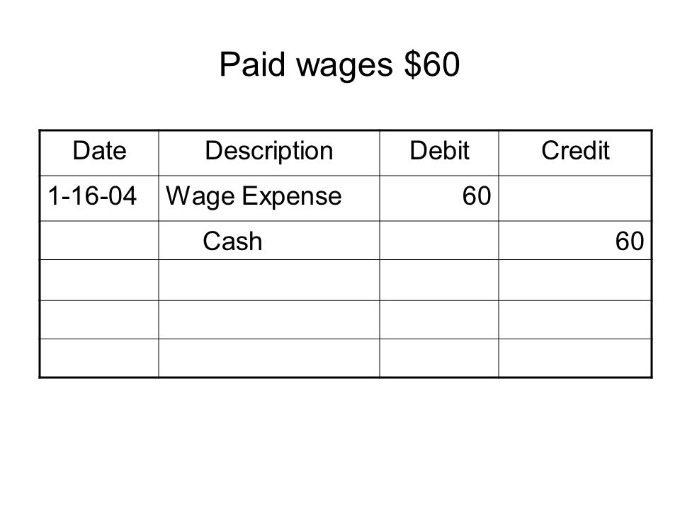 Paid wages $60 Date Description Debit Credit 1-16-04 Wage Expense 60