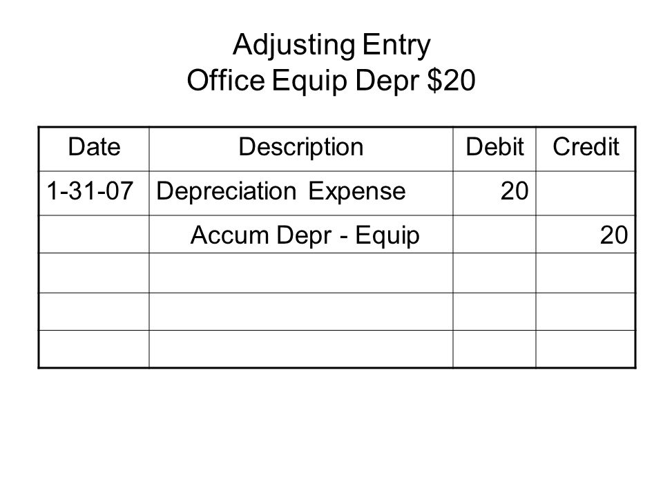 Adjusting Entry Office Equip Depr $20