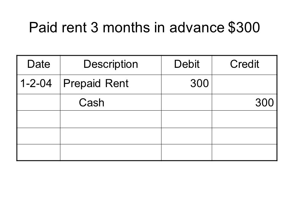 Paid rent 3 months in advance $300