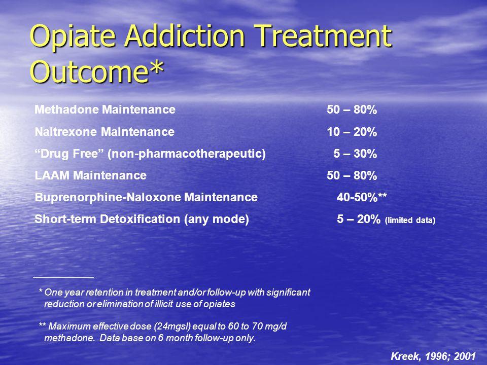 Opiate Addiction Treatment Outcome*