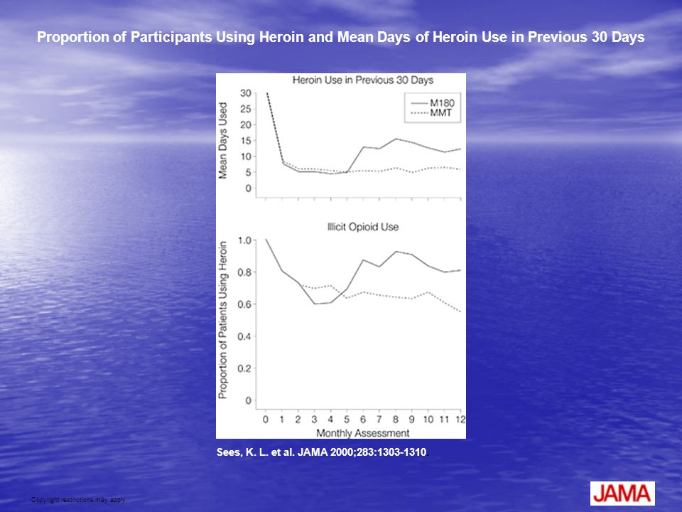Proportion of Participants Using Heroin and Mean Days of Heroin Use in Previous 30 Days