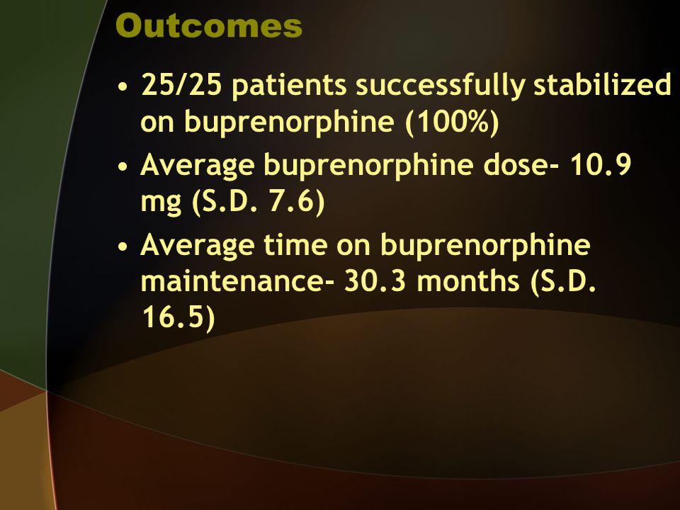 Outcomes 25/25 patients successfully stabilized on buprenorphine (100%) Average buprenorphine dose- 10.9 mg (S.D. 7.6)