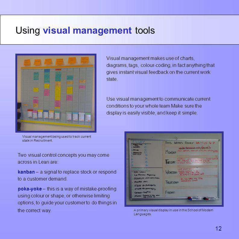 Using visual management tools