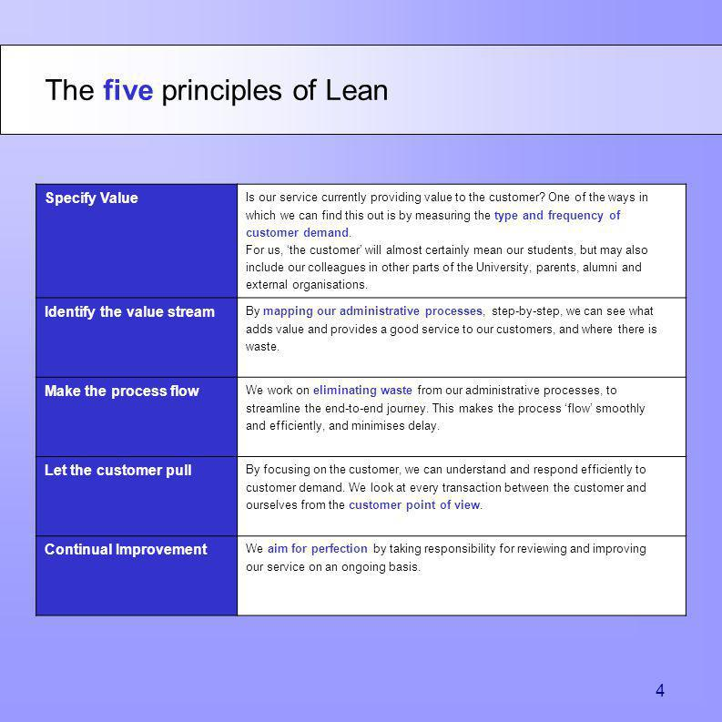 The five principles of Lean