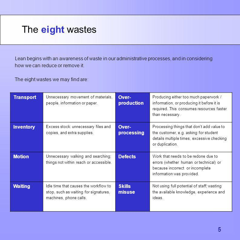 The eight wastes Lean begins with an awareness of waste in our administrative processes, and in considering.