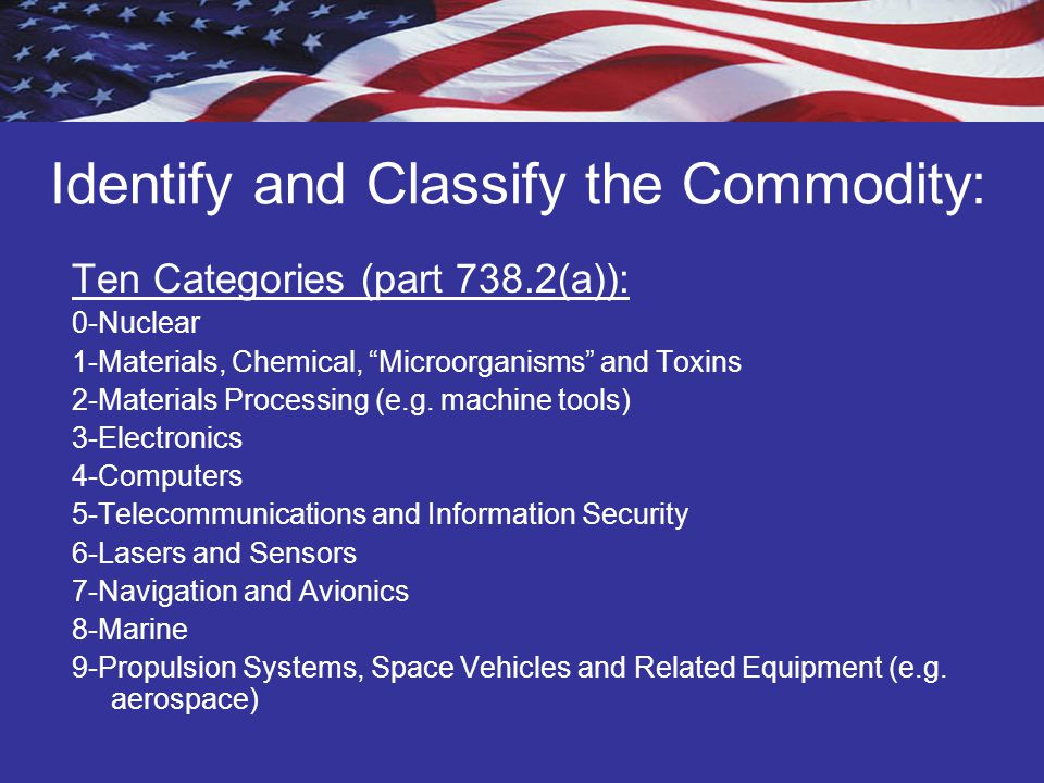Identify and Classify the Commodity:
