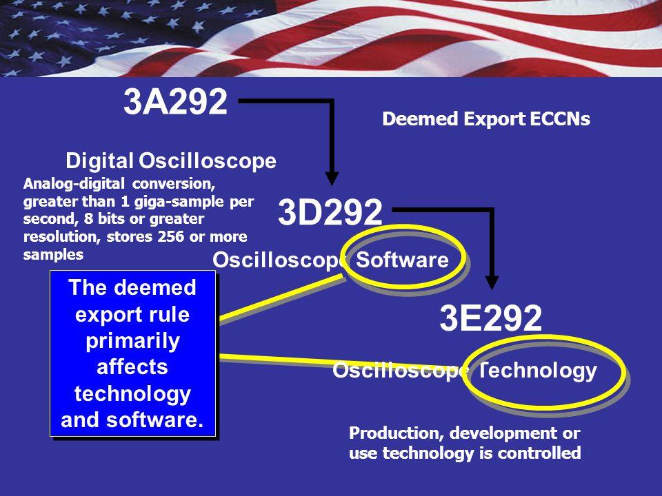 3A292 3D292 3E292 Digital Oscilloscope Oscilloscope Software