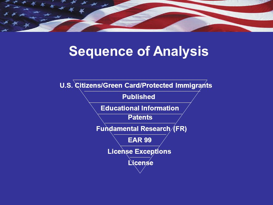 Sequence of Analysis U.S. Citizens/Green Card/Protected Immigrants
