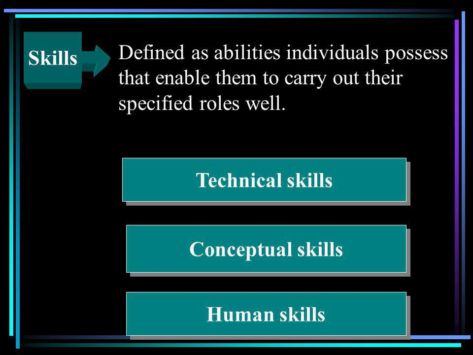 Skills Defined as abilities individuals possess. that enable them to carry out their. specified roles well.