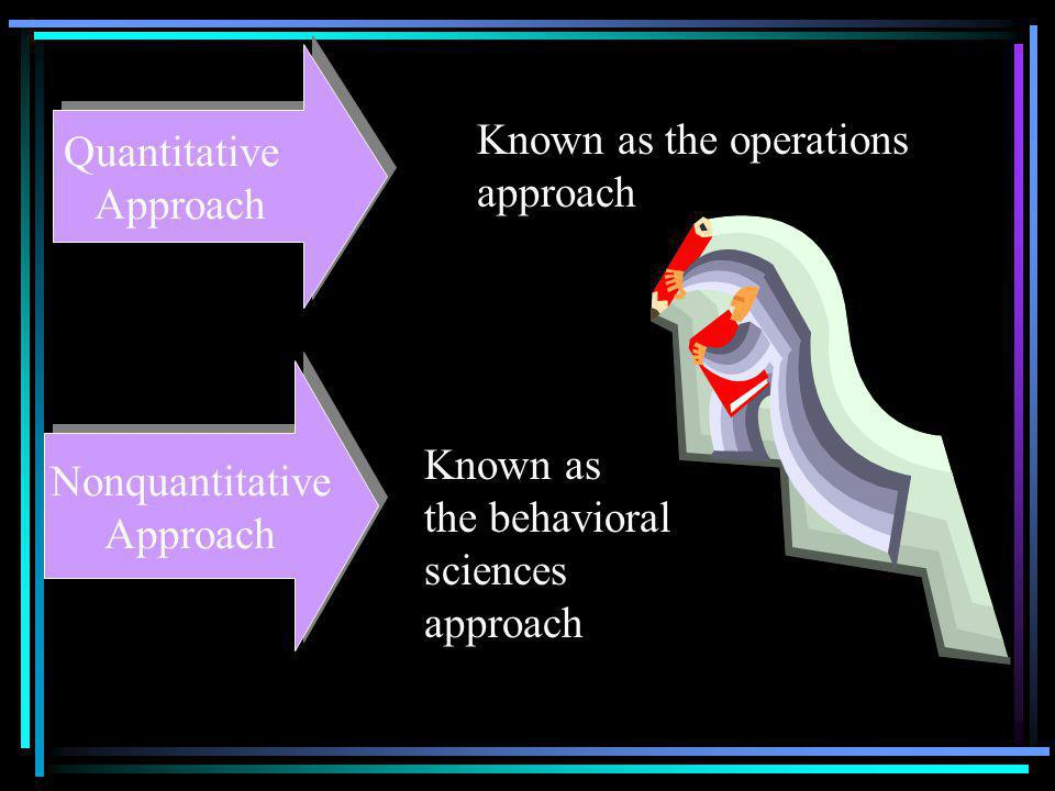 Quantitative Approach. Known as the operations. approach. Nonquantitative. Approach. Known as.