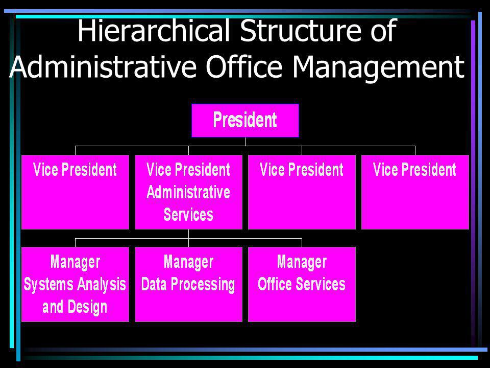 Hierarchical Structure of Administrative Office Management