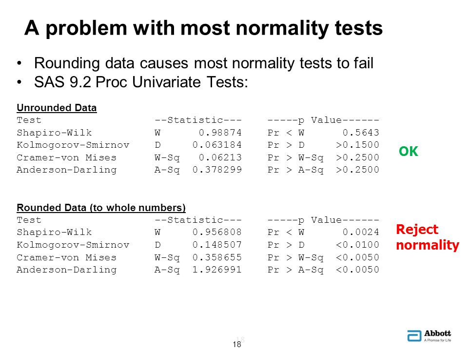 A problem with most normality tests