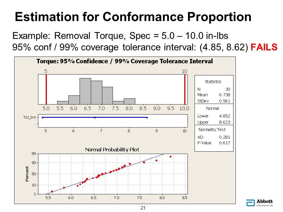 Estimation for Conformance Proportion