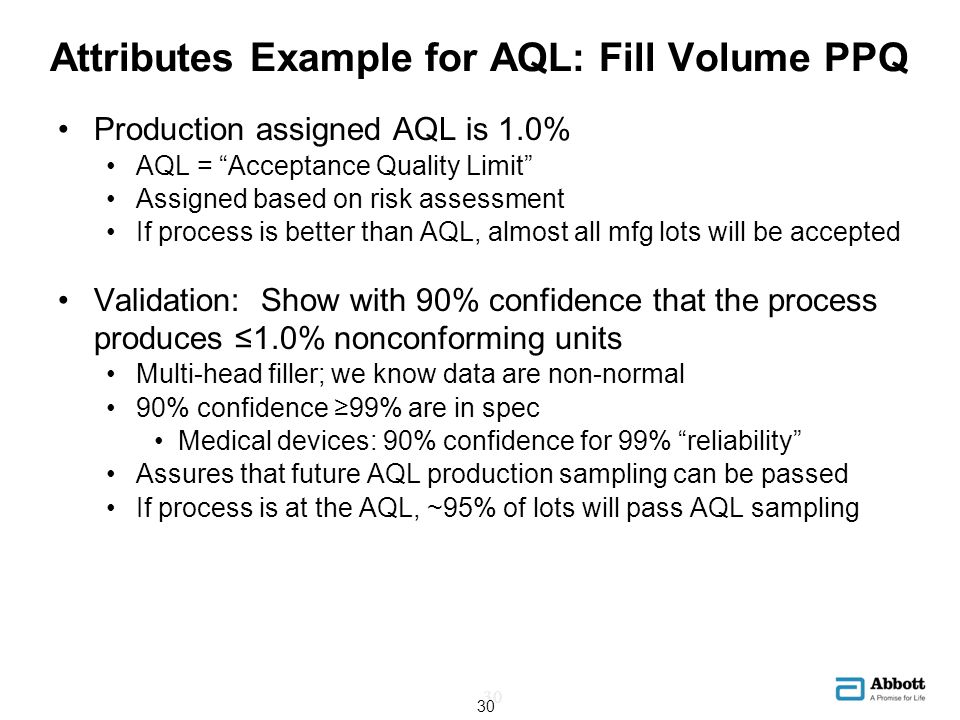 Attributes Example for AQL: Fill Volume PPQ