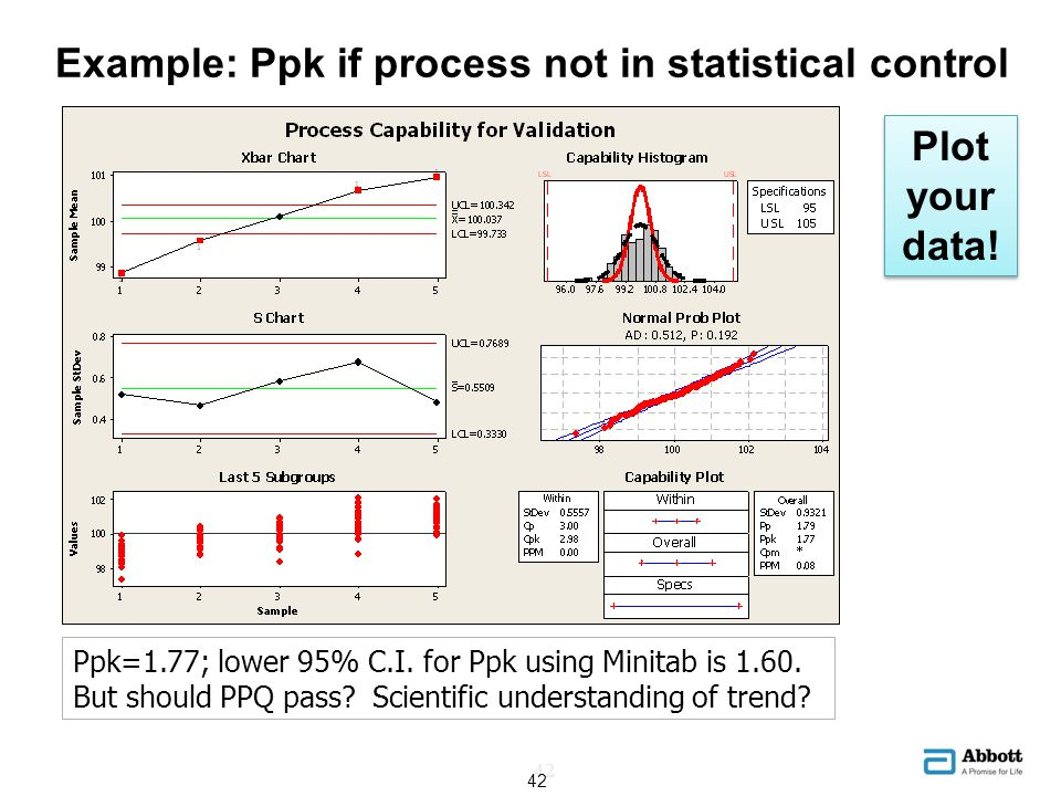 Example: Ppk if process not in statistical control