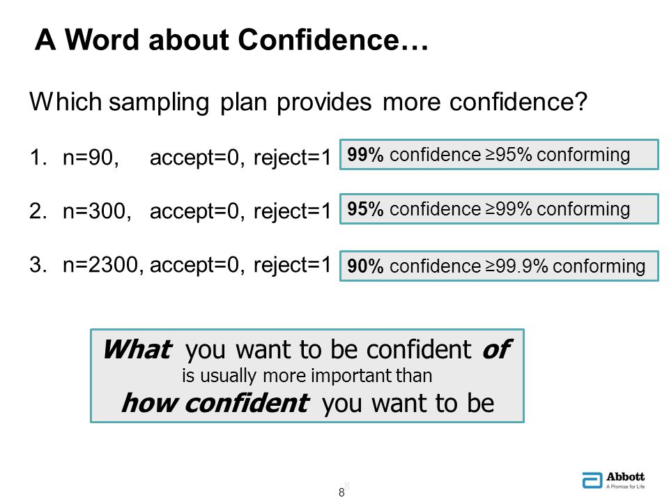 A Word about Confidence…