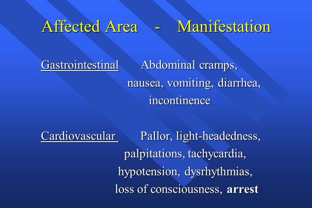 Affected Area - Manifestation