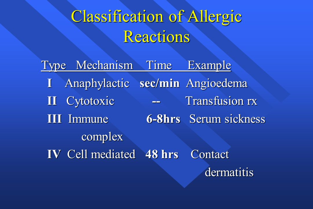 Classification of Allergic Reactions