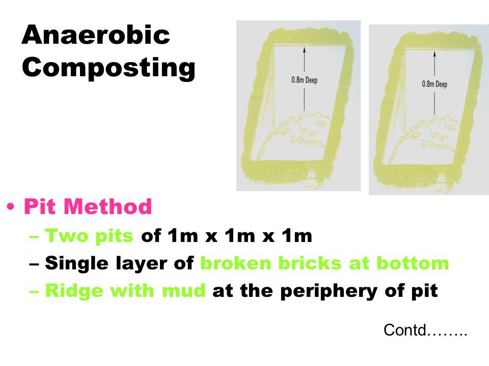 Anaerobic Composting Pit Method Two pits of 1m x 1m x 1m
