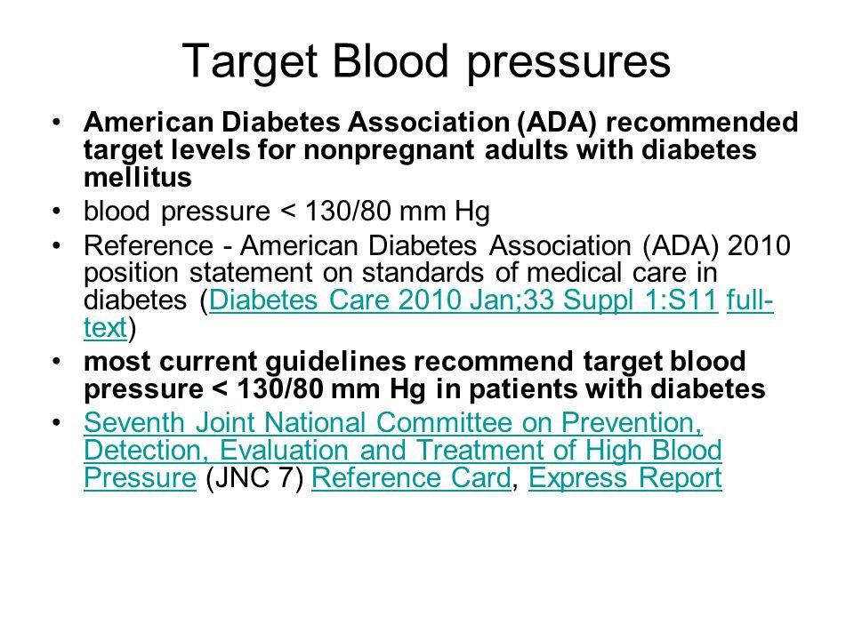 Target Blood pressures