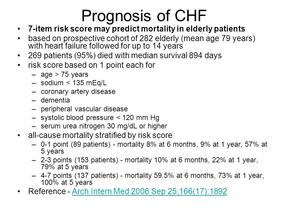 Prognosis of CHF 7-item risk score may predict mortality in elderly patients.
