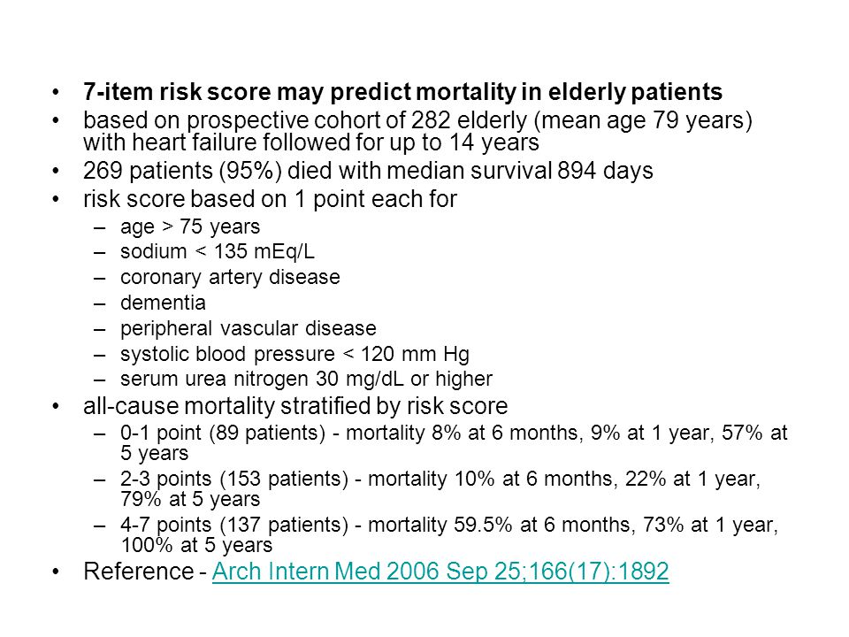 7-item risk score may predict mortality in elderly patients