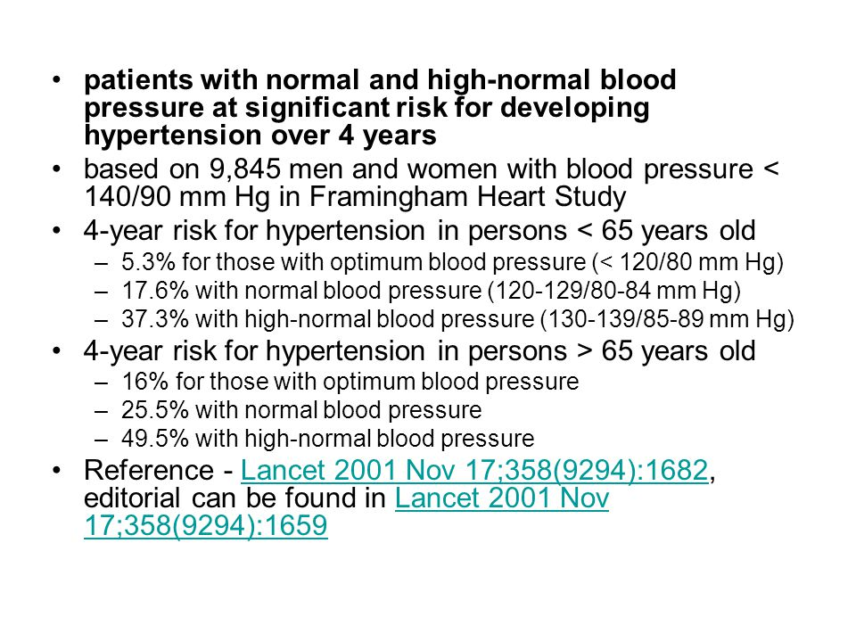 4-year risk for hypertension in persons < 65 years old