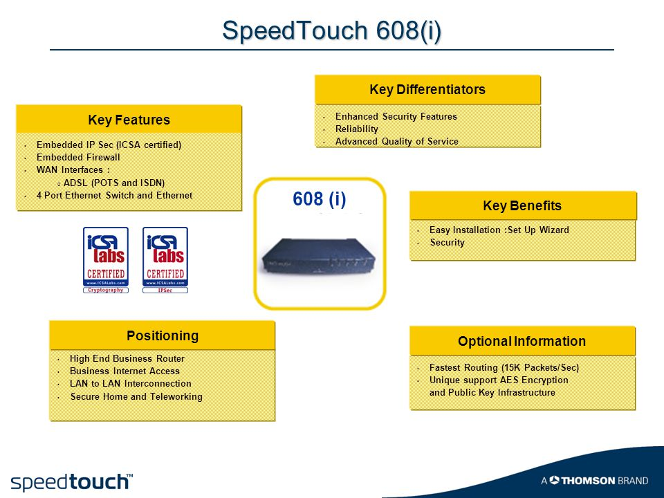 SpeedTouch 608(i) 608 (i) Key Differentiators Key Features