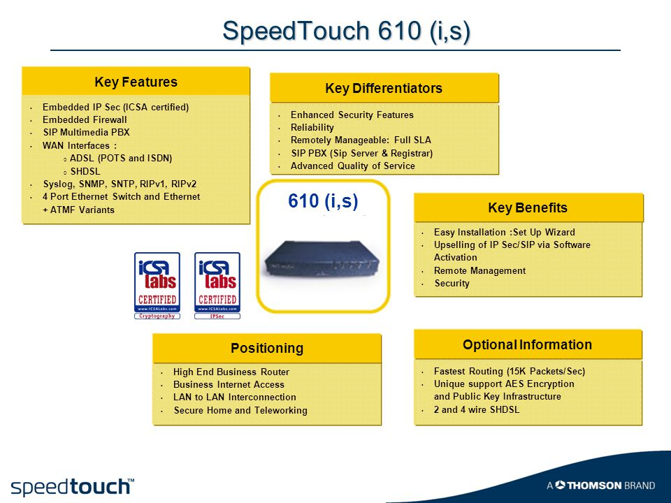 SpeedTouch 610 (i,s) 610 (i,s) Key Features Key Differentiators
