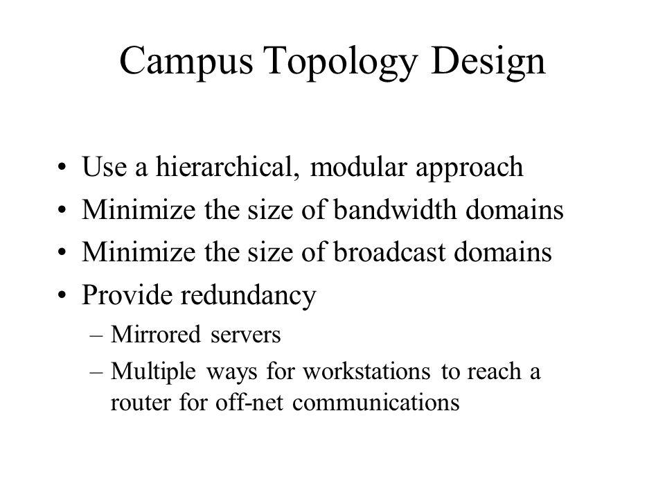 Campus Topology Design
