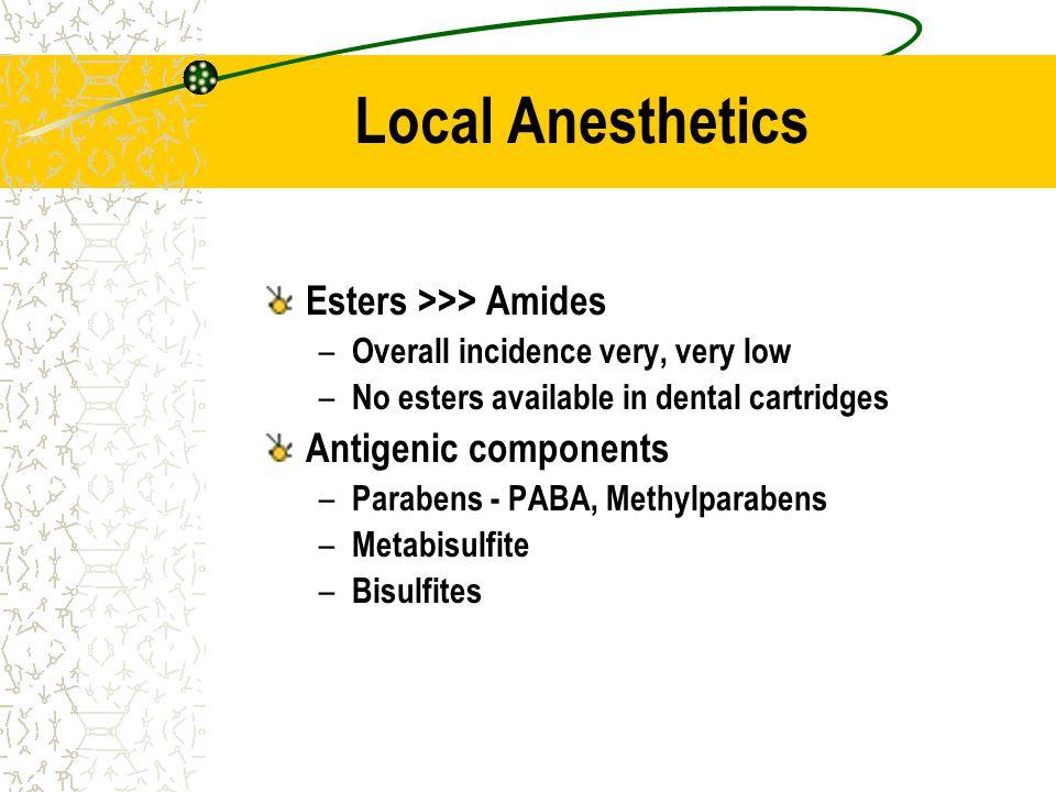 Local Anesthetics Esters >>> Amides Antigenic components