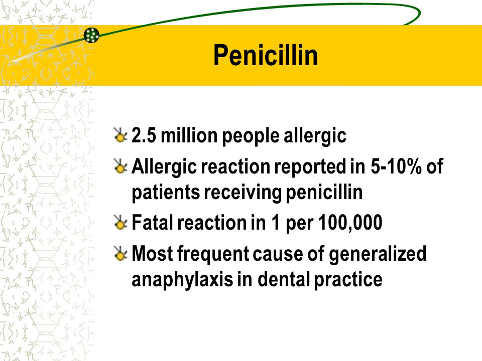 Penicillin 2.5 million people allergic
