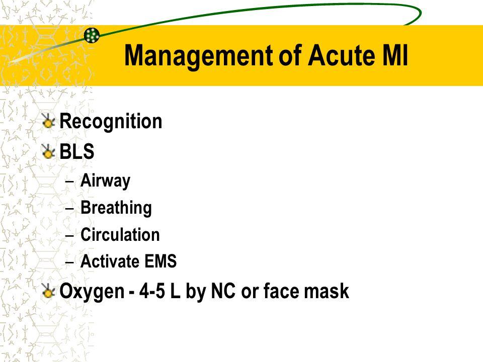 Management of Acute MI Recognition BLS