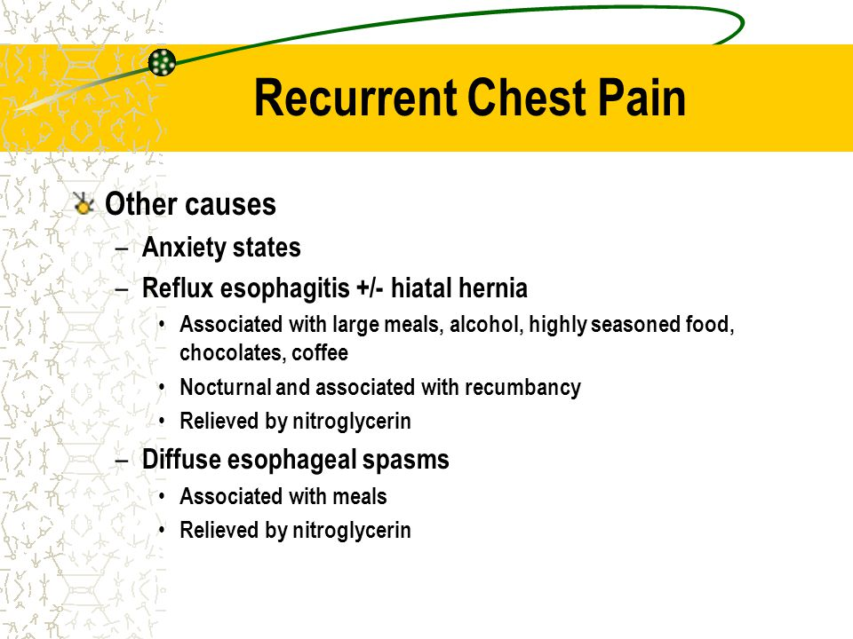 Recurrent Chest Pain Other causes Anxiety states