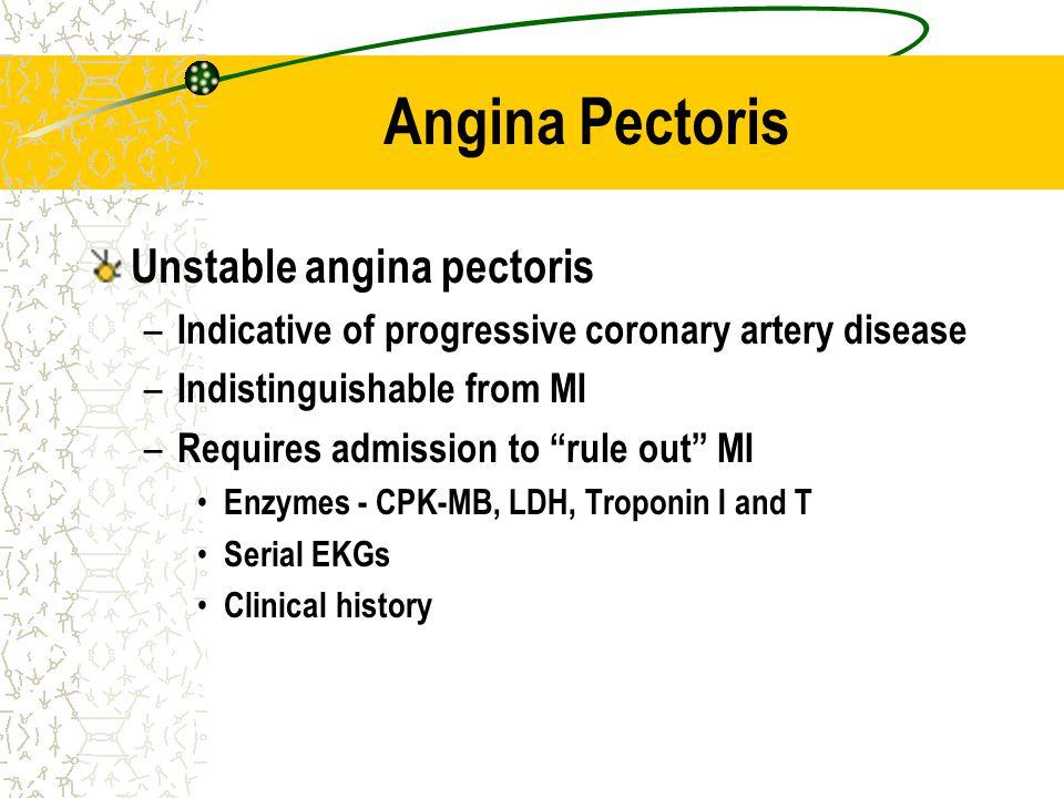 Angina Pectoris Unstable angina pectoris