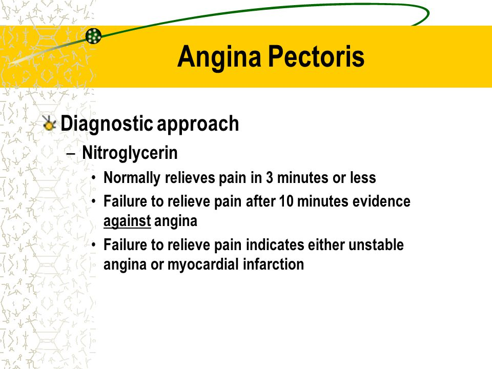 Angina Pectoris Diagnostic approach Nitroglycerin