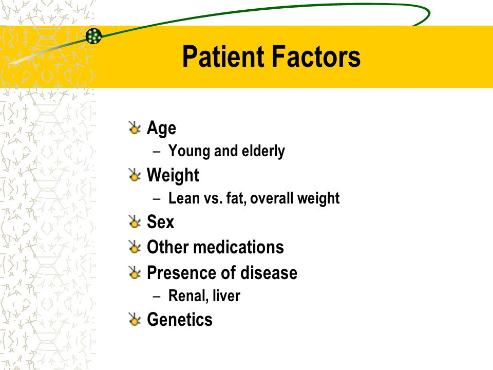 Patient Factors Age Weight Sex Other medications Presence of disease