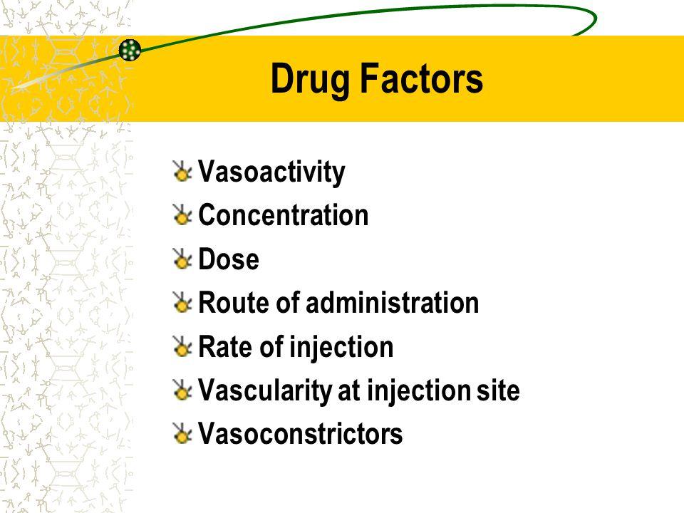 Drug Factors Vasoactivity Concentration Dose Route of administration