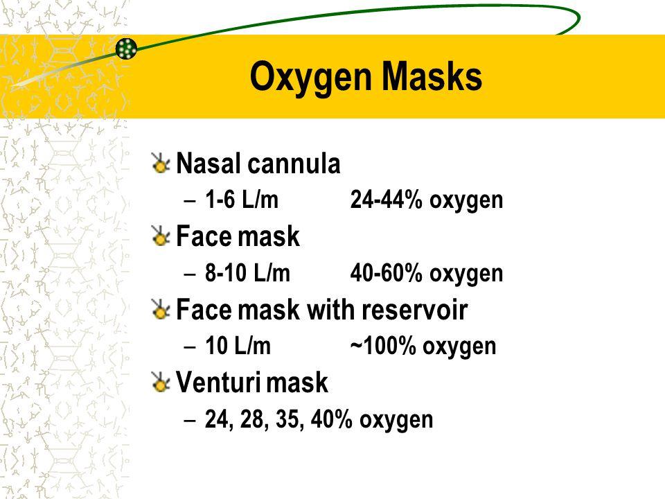 Oxygen Masks Nasal cannula Face mask Face mask with reservoir