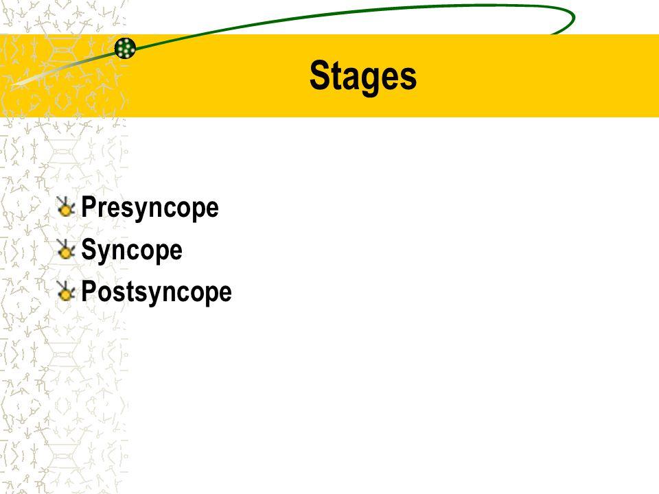 Stages Presyncope Syncope Postsyncope