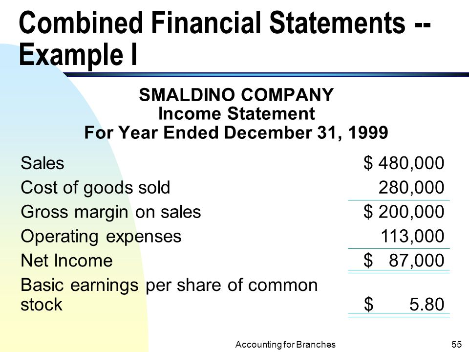 Combined Financial Statements -- Example I